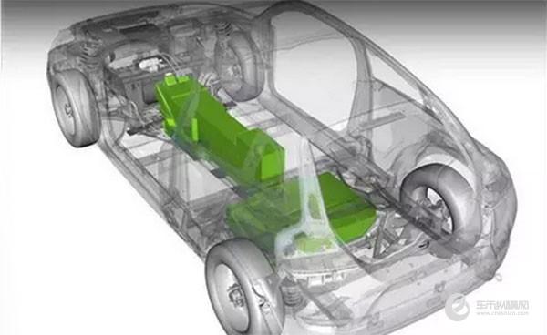新能源电池新政藏伏笔 三元锂电池迎产能爆发_汽车