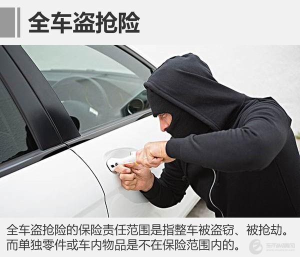 车险入门 这些险种你知道都有什么用吗